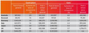 tabella_infrastrutture_sociali_1